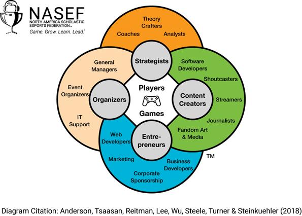 NASEF graphic